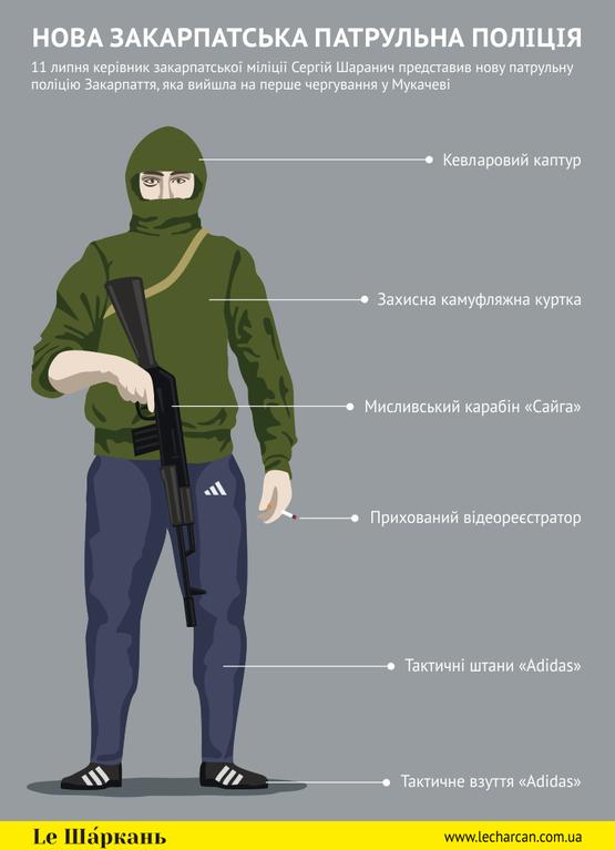 """Тактические штаны и карабин. Сеть взорвали """"гопники"""" из Мукачево"""