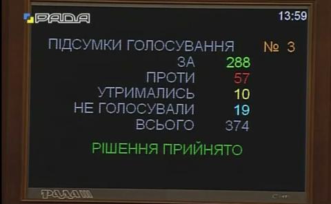 Рада отправила изменения в Конституцию в КС