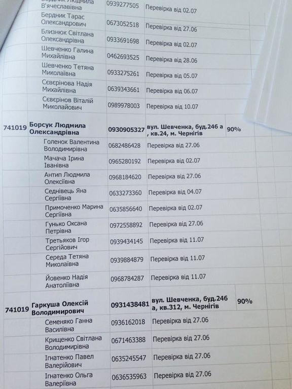 """В Чернигове милиция """"накрыла"""" точку, где Березенко скупал голоса избирателей"""