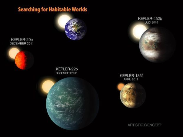 """На обнаруженной NASA """"второй Земле"""" может быть вода: фото- и видеофакт"""
