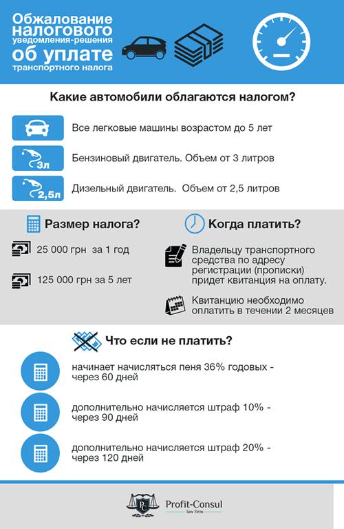 """Украинцам разослали """"письма счастья"""" об уплате транспортного налога"""