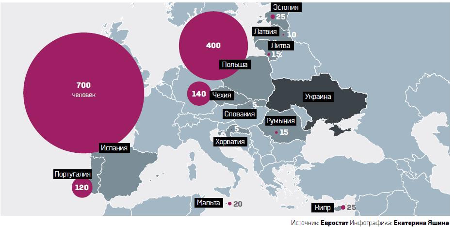 В каких странах украинцы просят убежища
