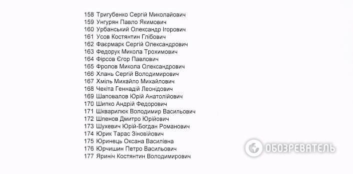 """""""Космический уровень жлобства"""": опубликован список депутатов, получивших компенсацию за жилье"""