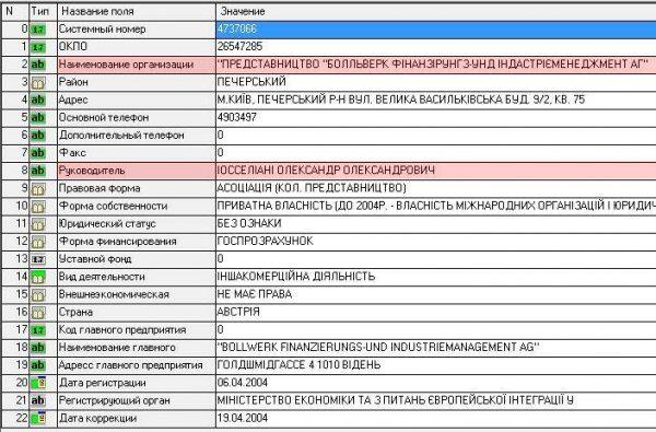 Схема Яценюка-Мартиненка на урані: кузен Жванії володіє фірмою-прокладкою