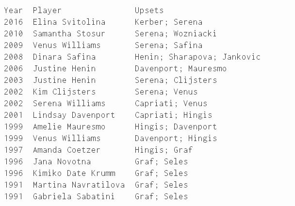 Свитолина повторила уникальное достижение легенд мирового тенниса