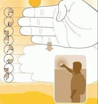 Визначаємо час до заходу сонця за допомогою пальців рук