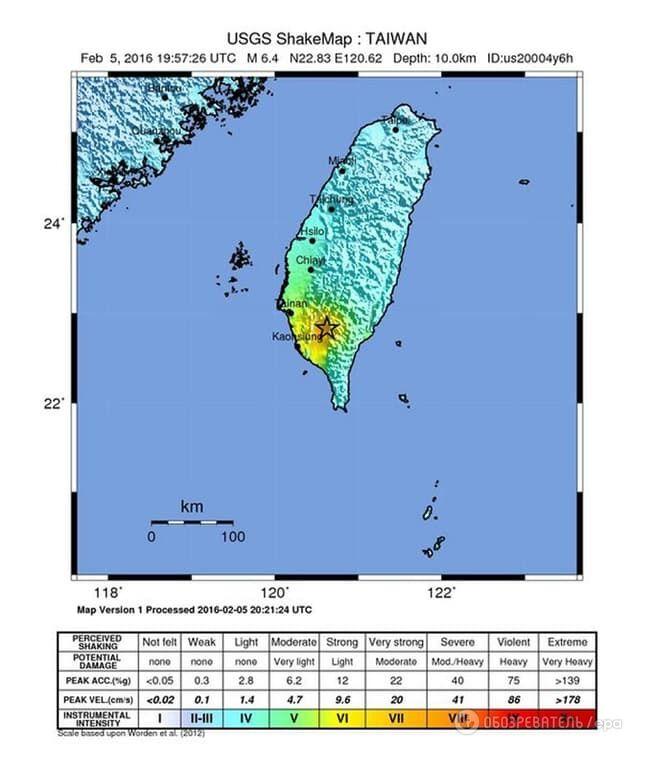 На Тайвані стався потужний землетрус: відео зруйнованих будинків