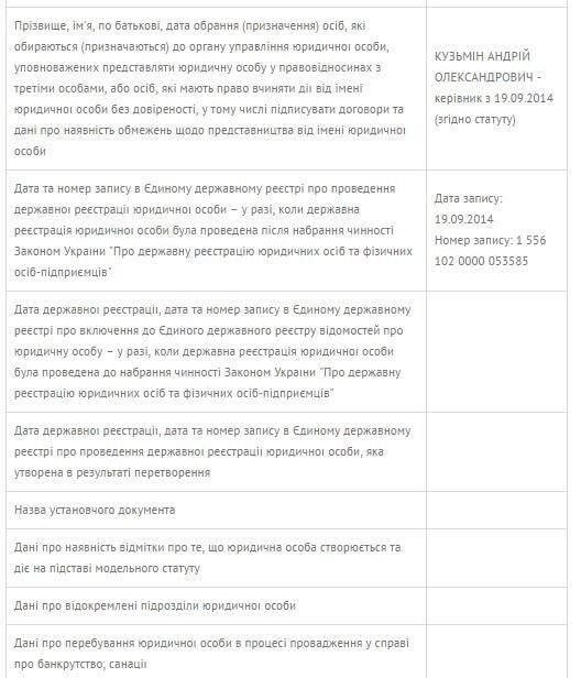 Труханов здав перехід у центрі Одеси кримчанину-сепаратистові - ЗМІ