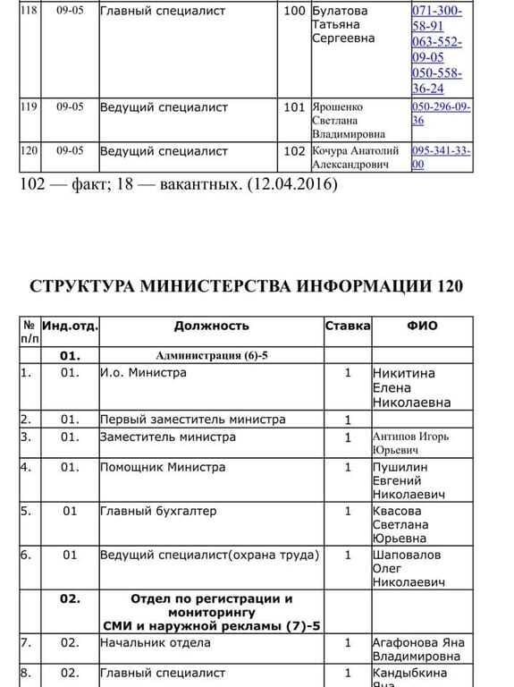 """Хакеры вскрыли пропагандистскую машину """"ДНР"""": опубликованы документы"""