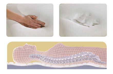 Схема эфекта ортопедического матраса