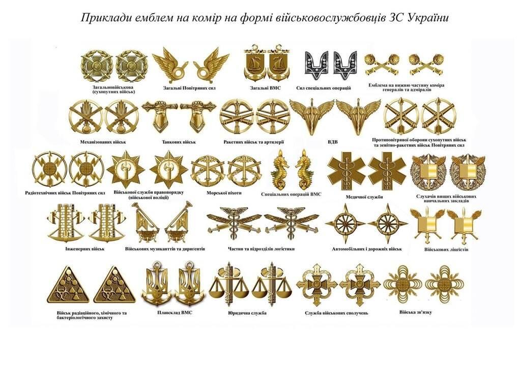 Для украинской армии разработали новую форму: в Минобороны показали образцы