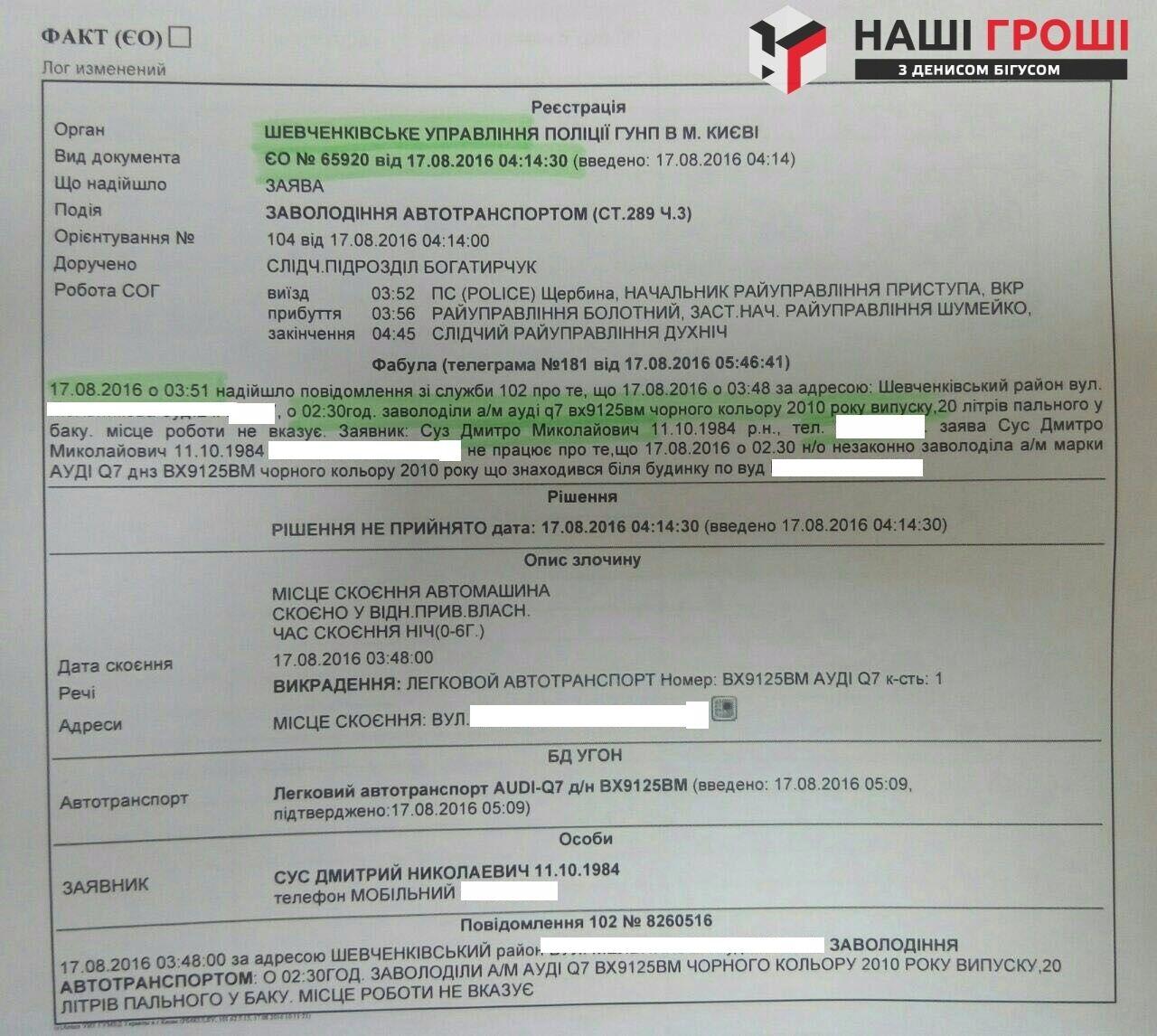 """""""Безработный"""" прокурор Сус заявил об угоне """"бабушкиного"""" внедорожника"""