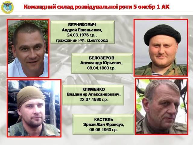 ГУР обнародовало полный список фамилий российских разведчиков на Донбассе