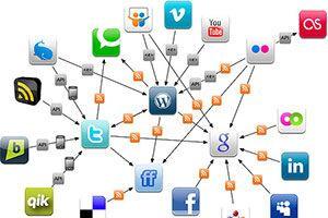 Самостоятельное продвижение сайтов в интернете