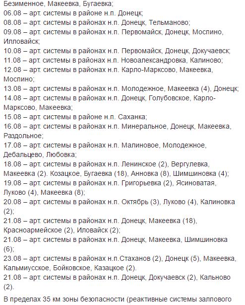 Марчук обнародовал материалы об обострении в зоне АТО, которые используют в Минске