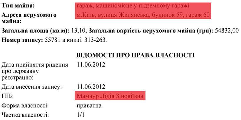 Київський суддя всього за 5 років обзавівся елітною нерухомістю: розслідування
