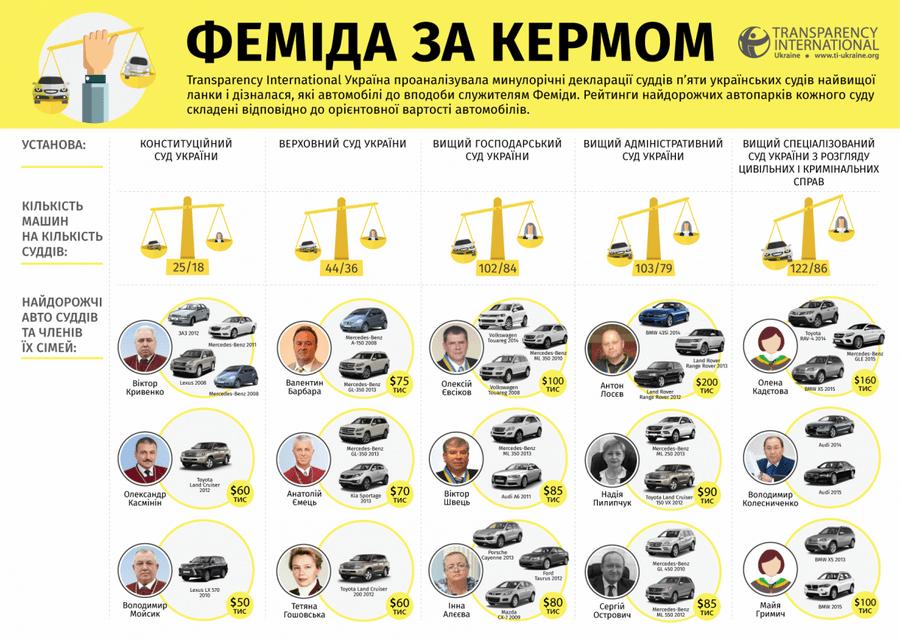 Відновлений судом на посаді голови ДСНС Бочковський вийде на роботу 27 квітня, - адвокат - Цензор.НЕТ 5692