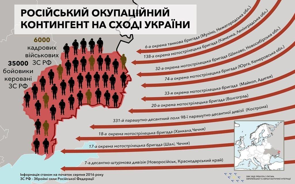 На Донбасі налічили тисячі російських кадрових військових