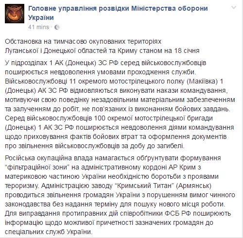 ФСБ устроила охоту на украинцев в оккупированном Крыму