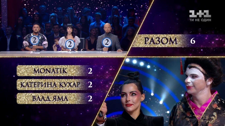 """""""Танцы со звездами"""": неожиданные итоги шестого выпуска"""