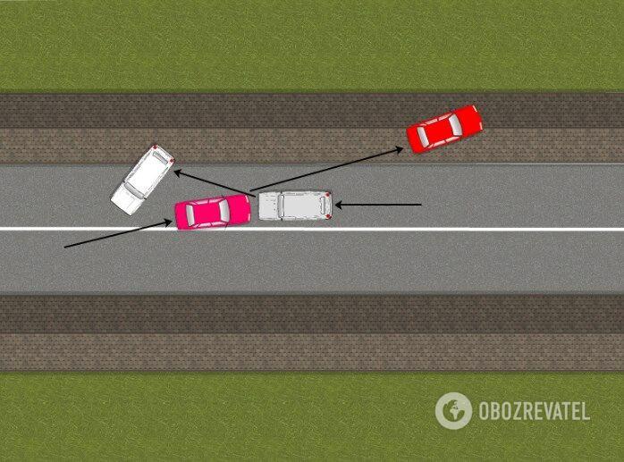 Ориентировочная схема аварии