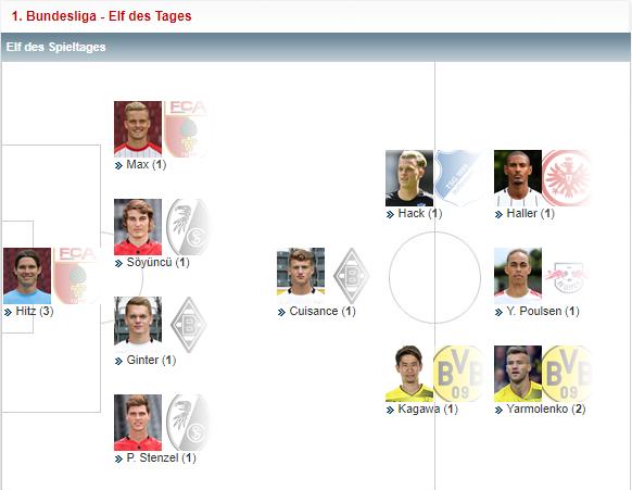 Ярмоленка визнали найкращим футболістом чемпіонату Німеччини