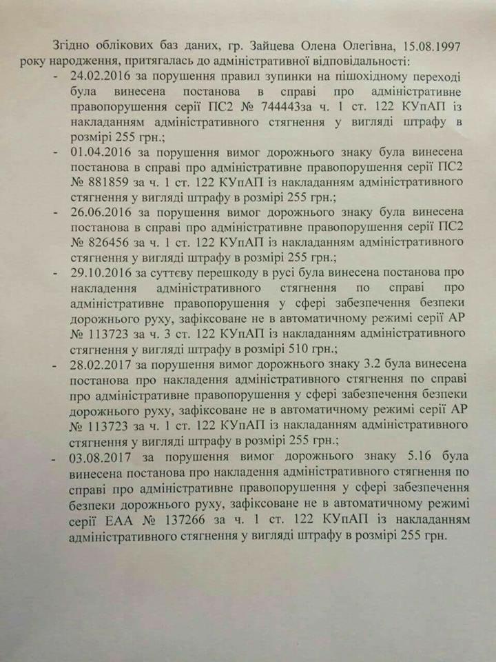 Алена Зайцева: что известно о виновнице страшной аварии в Харькове