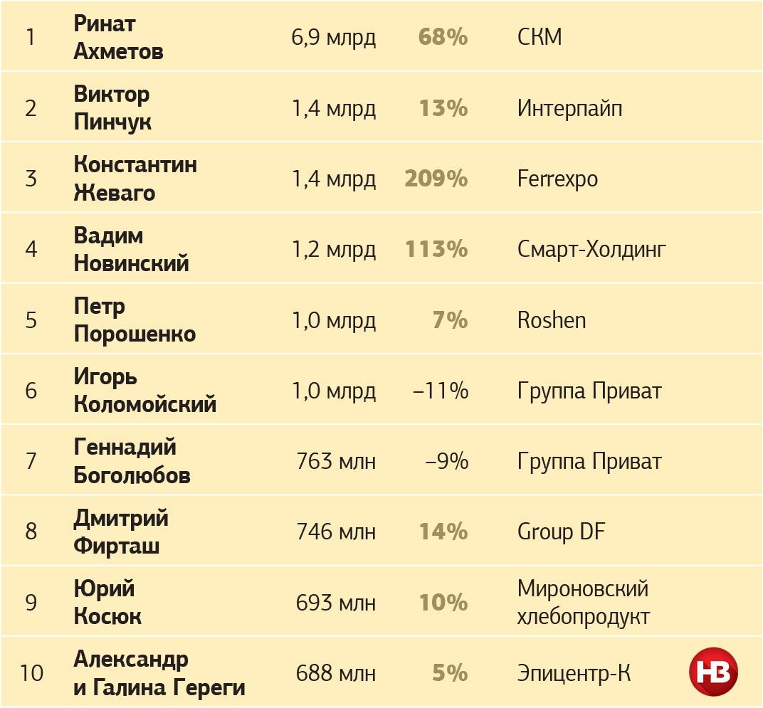Порошенко выразил соболезнования семьям погибших и потребовал как можно скорее расследовать теракт в Киеве - Цензор.НЕТ 6275