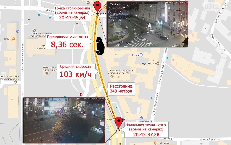 Жахлива ДТП у Харкові: з'явилася детальна формула аварії