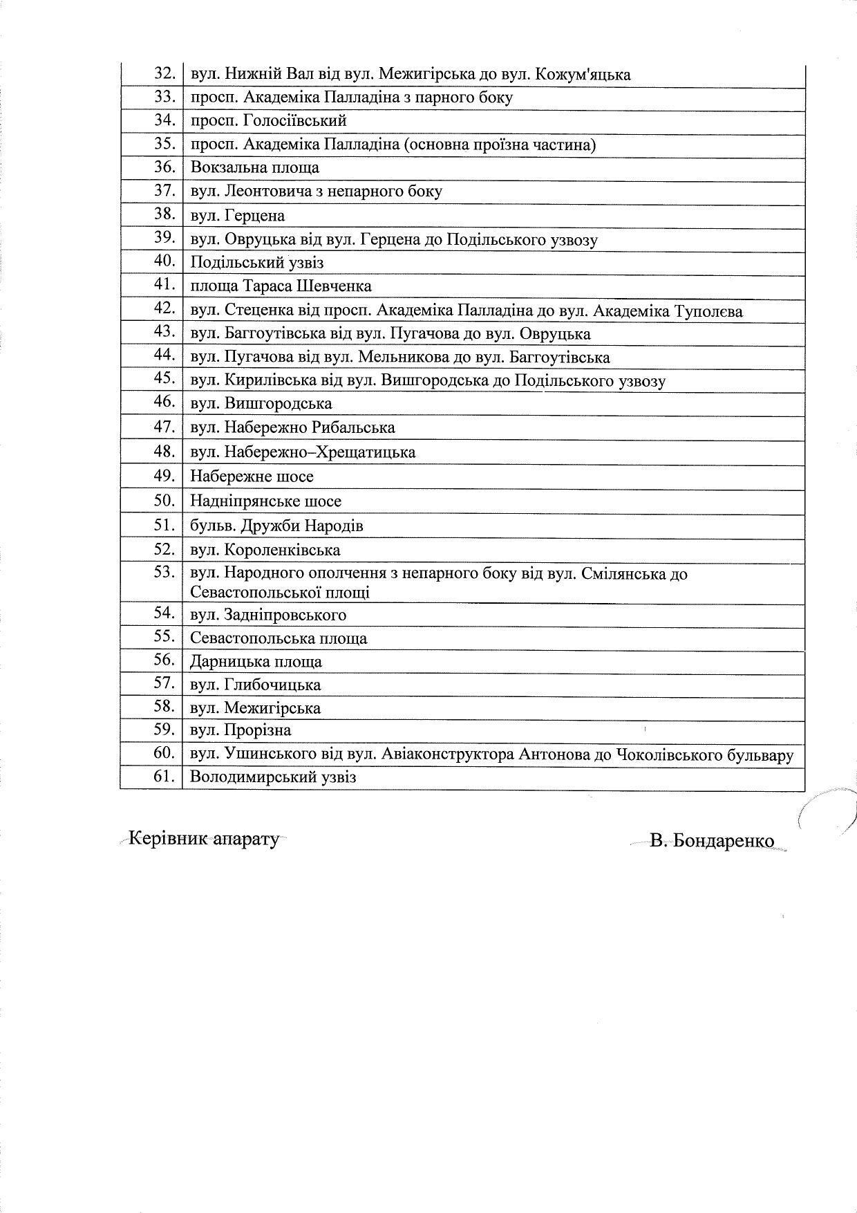 В Киеве запретят парковку авто на 61 улице: опубликован список