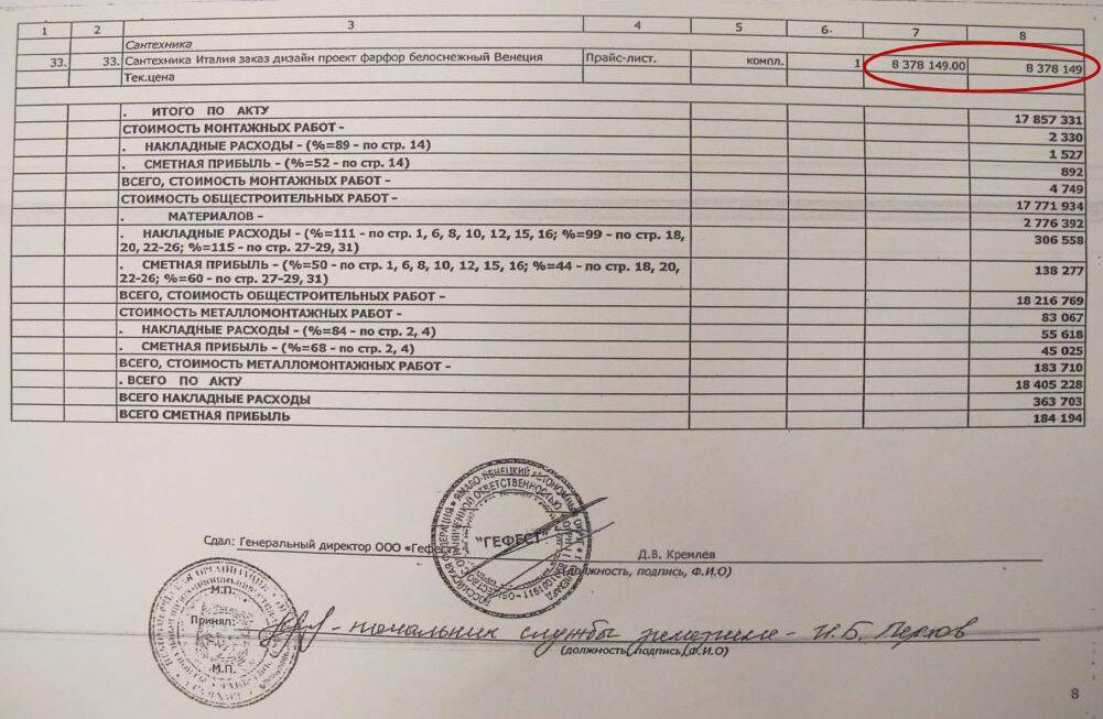 У русского  губернатора отыскали  «золотой» унитаз— Януковичбы обзавидовался