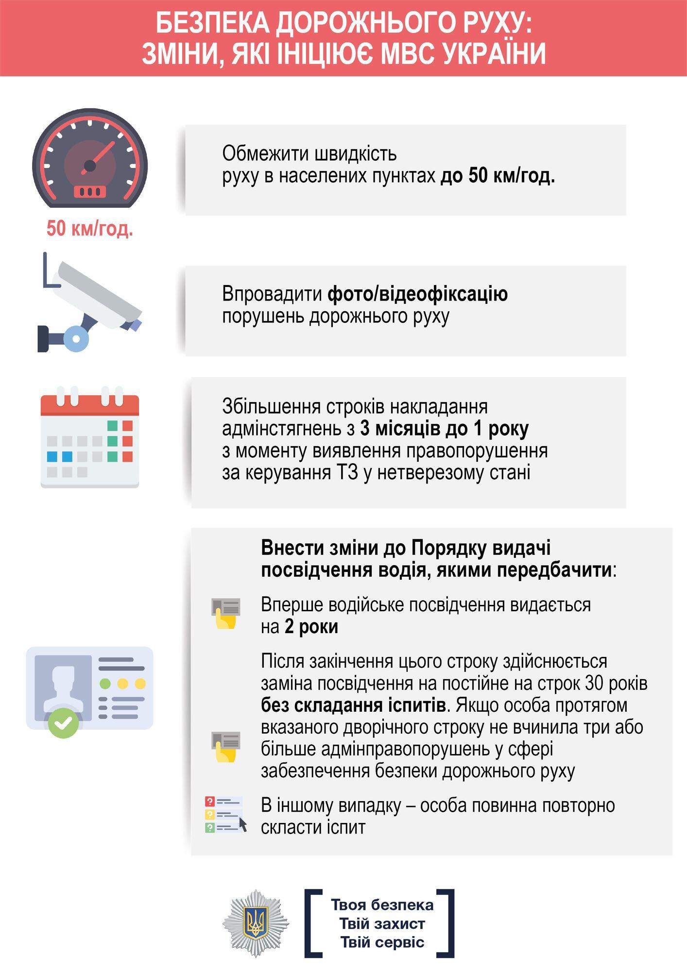 До 40 тыс. штрафа: в Украине кардинально ужесточат наказания за нарушения ПДД