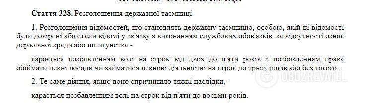 Стаття 328 ККУ