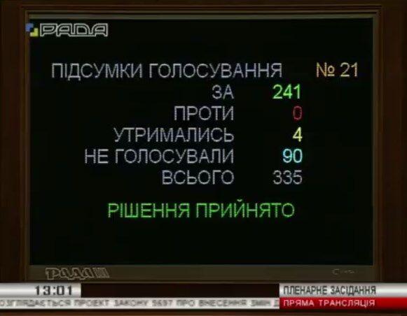 Герои Майдана получили статус участников боевых действий