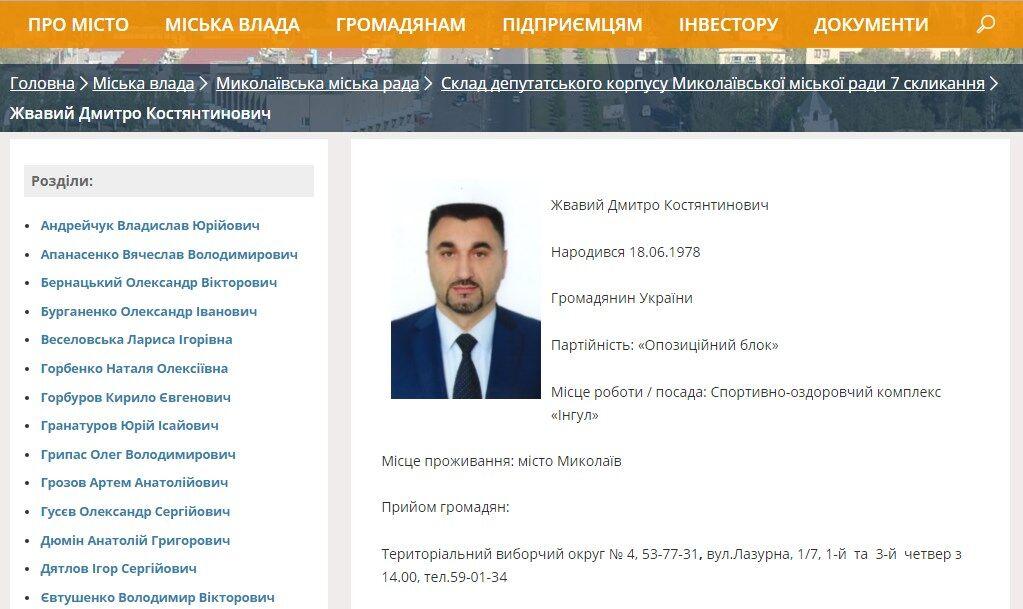 Дмитро Жвавий