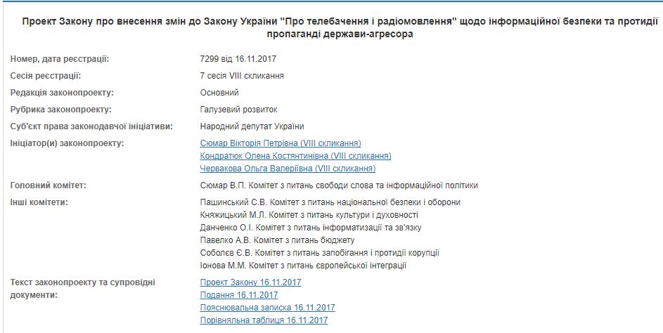 В Украине могут запретить показ ЧМ-2018: текст законопроекта