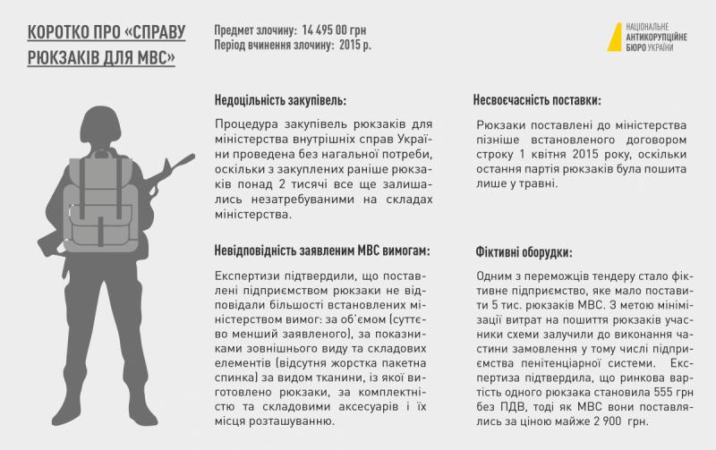 """Глава НАБУ: рюкзаки Авакова изготовлялись """"кустарным путем"""", часть - в тюрьме"""