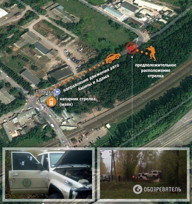 Схема-реконструкция организации нападения На Амину Окуеву и Адама Осмаева