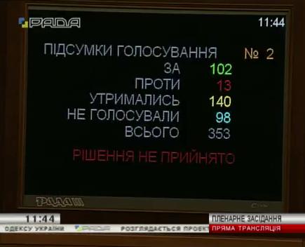 Мажоритарка все? Рада сделала первый шаг к изменению системы выборов в Украине