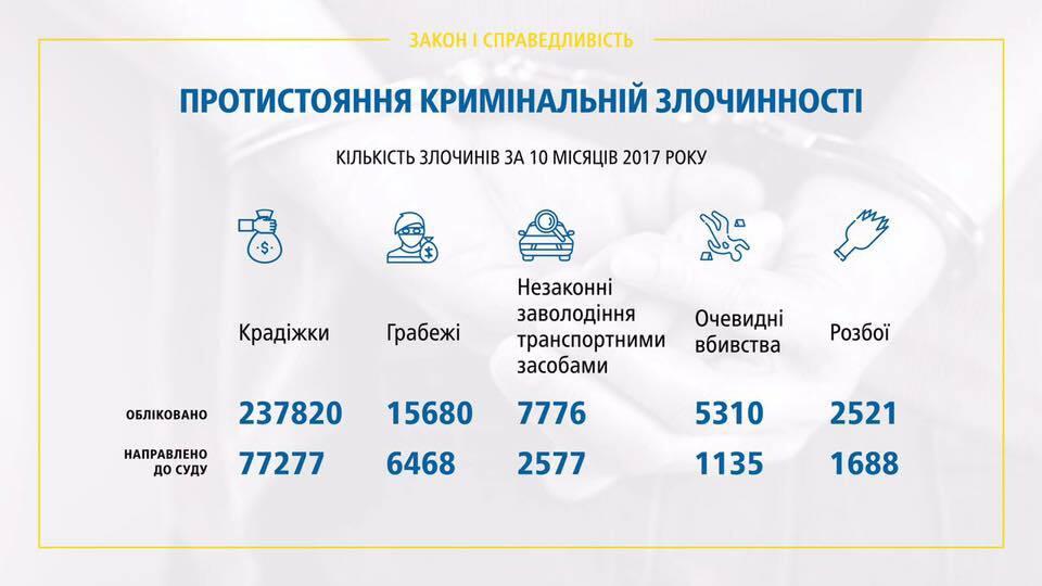Результат не на бумаге: Луценко отчитался за полтора года у руля ГПУ