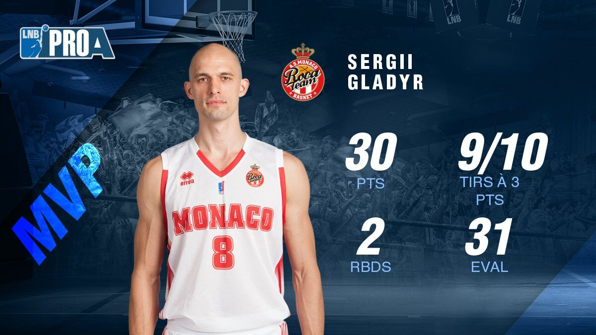 Баскетболист сборной Украины установил рекорд во Франции