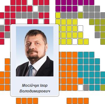 Полсотни под угрозой: кого из депутатов Рады может прибить люстрой