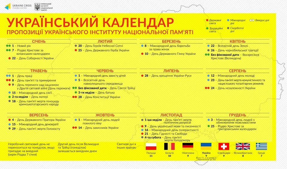 8 марта и 9 мая – рабочие: в Украине решили сократить выходные дни