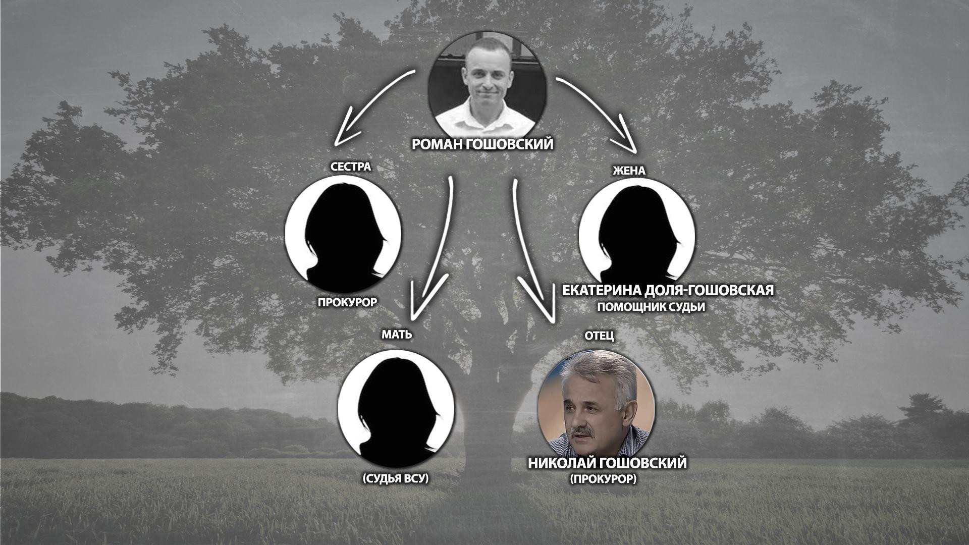 """Охота на ведьм или прокурорские промахи? Кто в Украине делает """"статистику"""" в борьбе с терроризмом"""