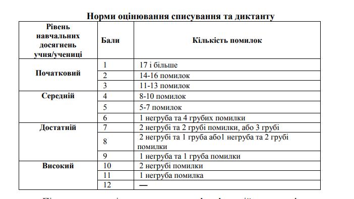Позорище: Саакашвили допустил в письме к Порошенко больше 10 ошибок