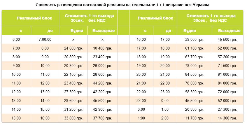 """Заборона """"Сватів"""" в Україні: стало відомо, скільки грошей втратить """"95 Квартал"""""""