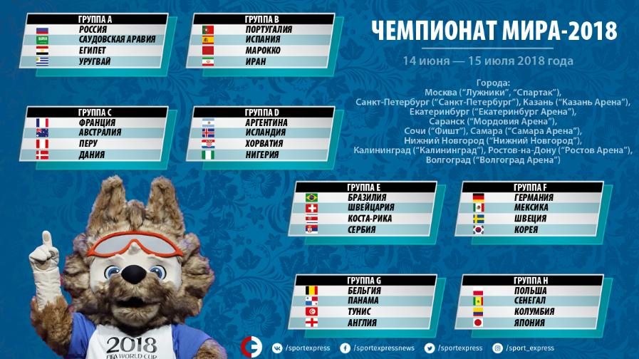 Игр футболу по расписание мира 2018 финал чемпионата
