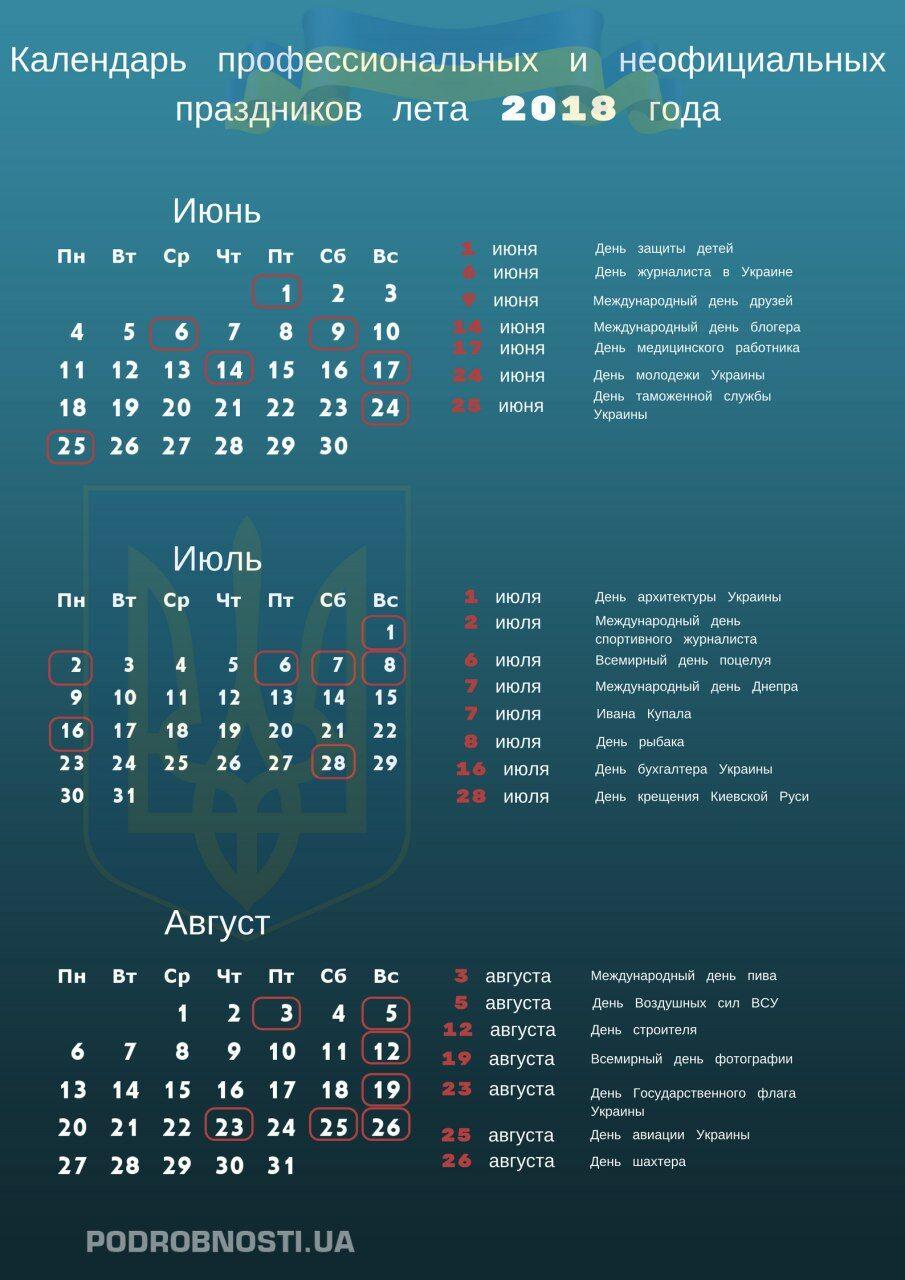 Какие праздники на украине в 2018 году