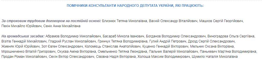 СБУ заподозрила помощника Мосийчука в покушении на него: нардеп ответил