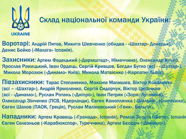 """Шевченко отказался от шести футболистов """"Динамо"""" в сборной Украины"""